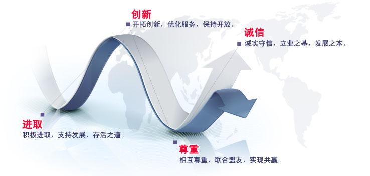 安平县成军金属制品有限公司